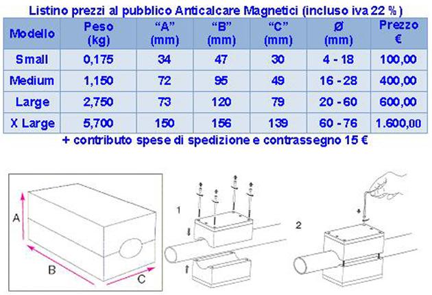 LISTINO AL PUBBLICO ANTICALCARE630